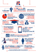 UKESF infographic